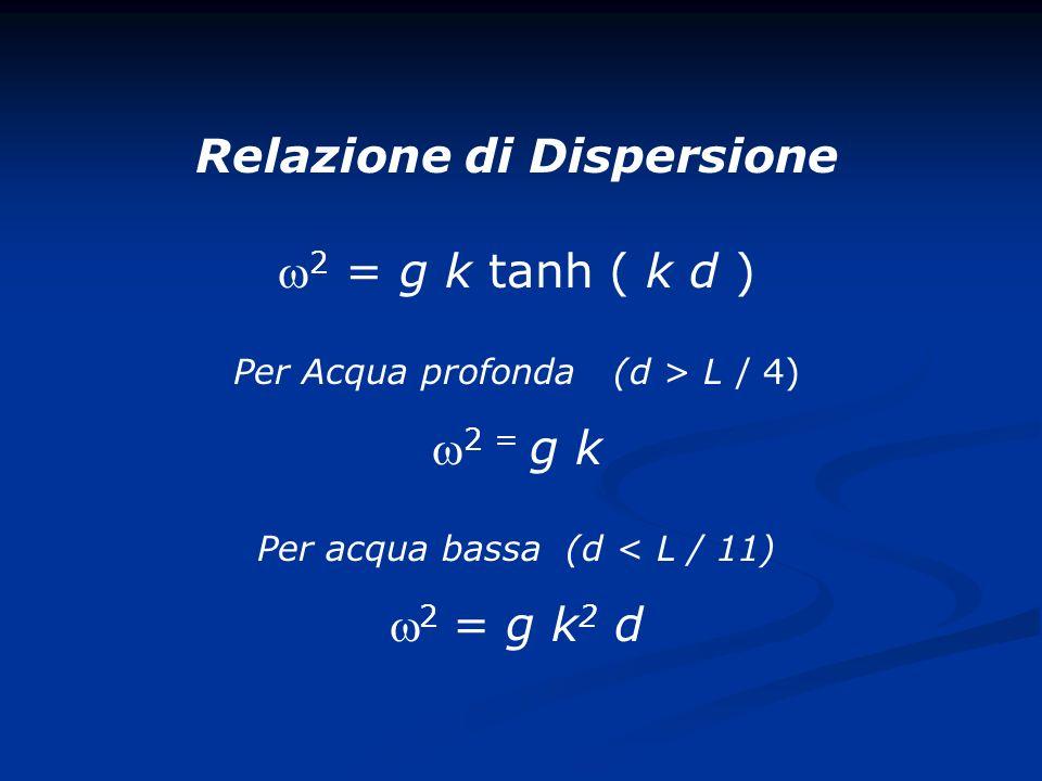 Relazione di Dispersione 2 = g k tanh ( k d )