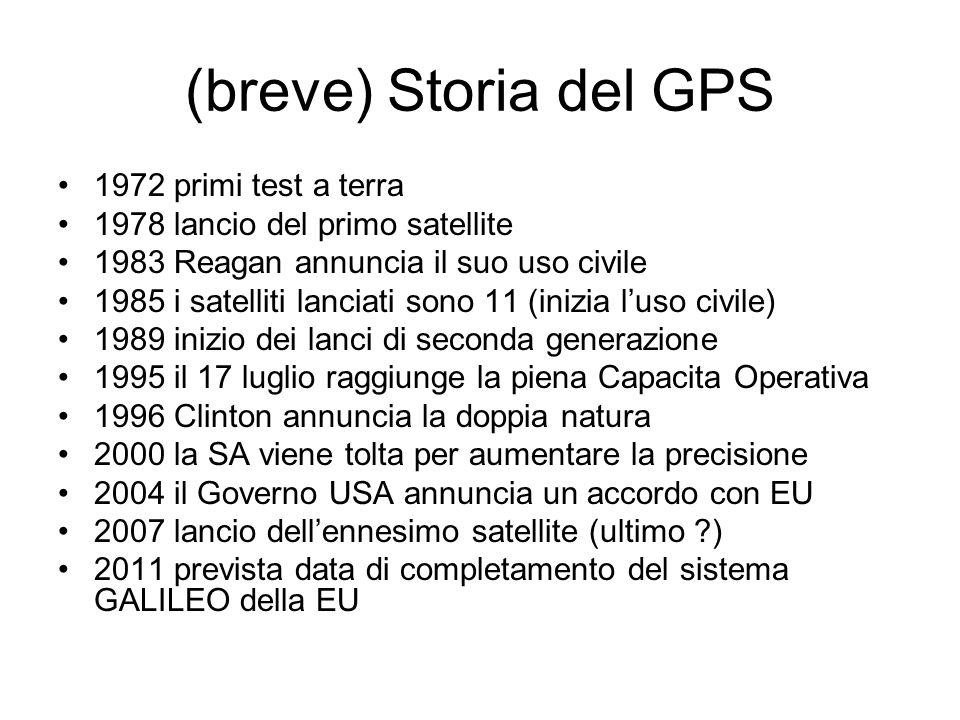 (breve) Storia del GPS 1972 primi test a terra