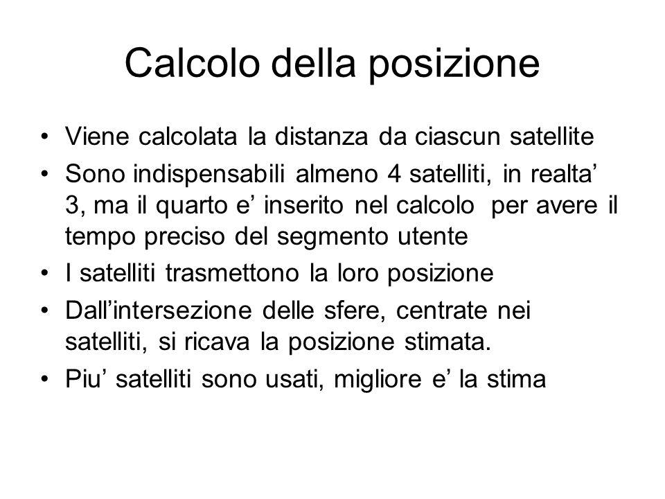 Calcolo della posizione