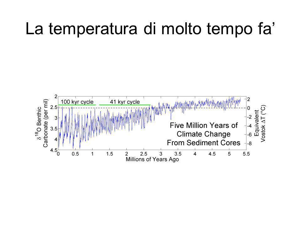 La temperatura di molto tempo fa'