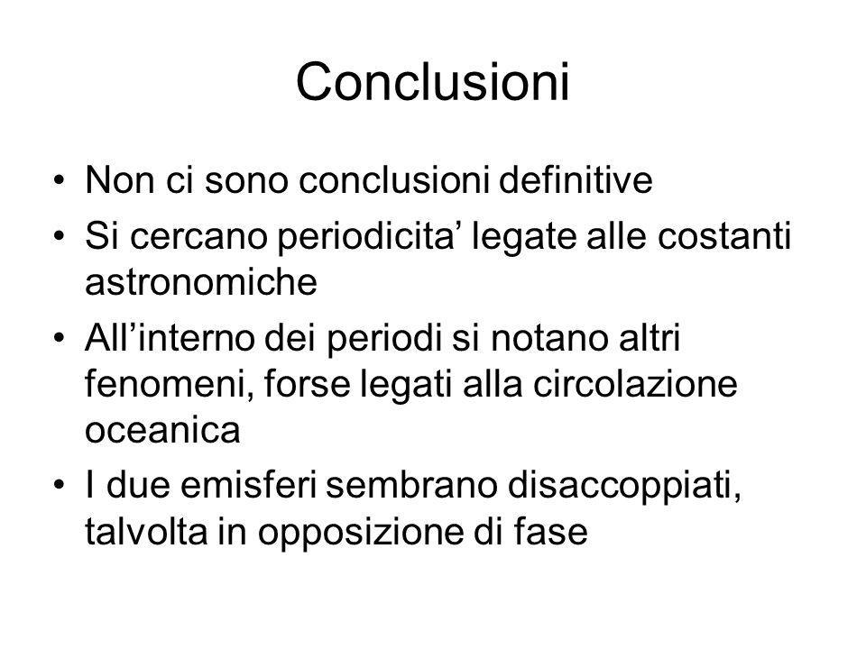 Conclusioni Non ci sono conclusioni definitive