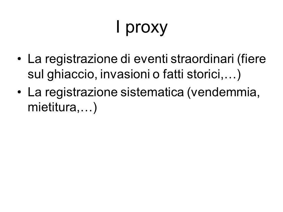 I proxy La registrazione di eventi straordinari (fiere sul ghiaccio, invasioni o fatti storici,…)
