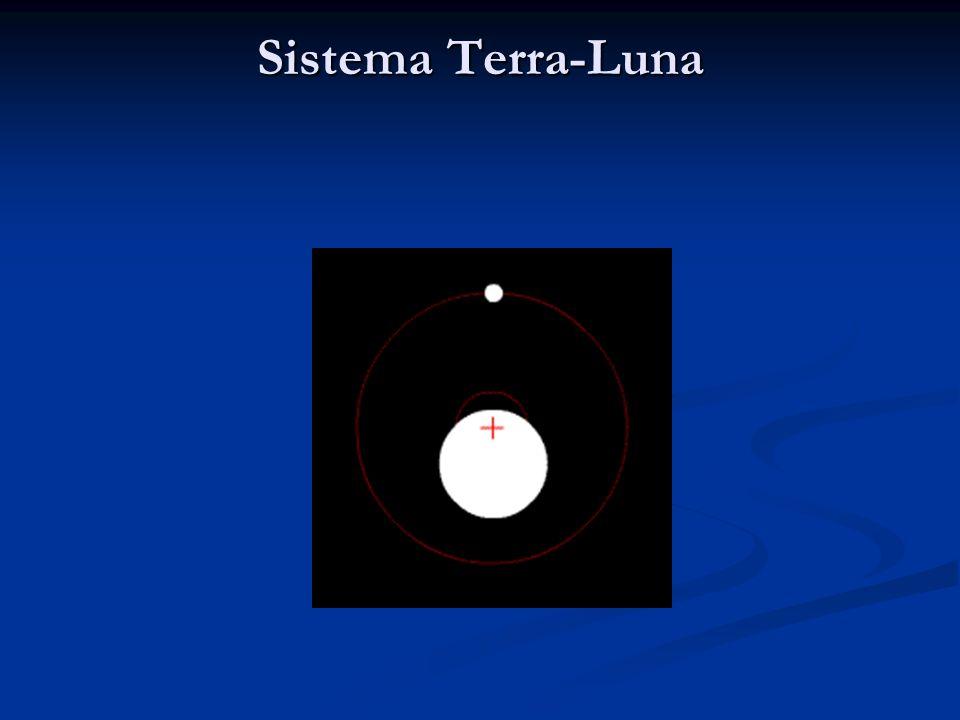 Sistema Terra-Luna