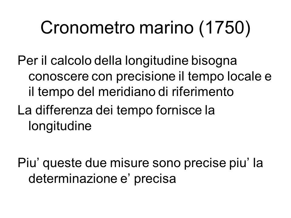 Cronometro marino (1750) Per il calcolo della longitudine bisogna conoscere con precisione il tempo locale e il tempo del meridiano di riferimento.