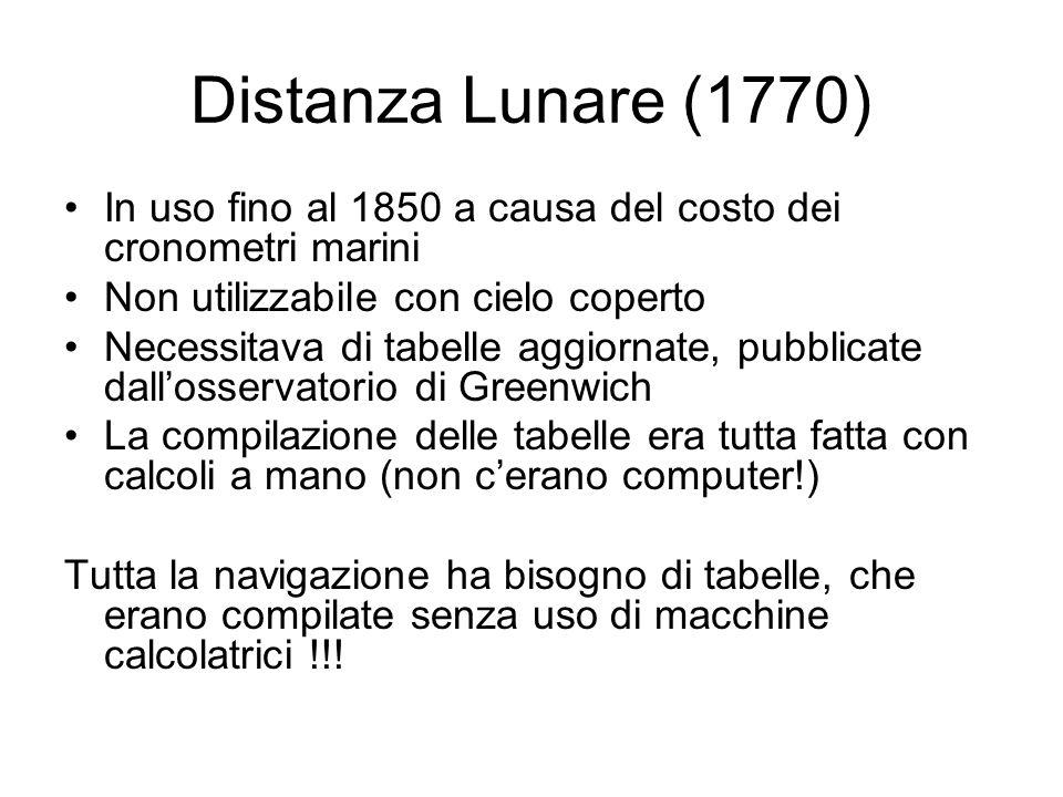 Distanza Lunare (1770) In uso fino al 1850 a causa del costo dei cronometri marini. Non utilizzabile con cielo coperto.