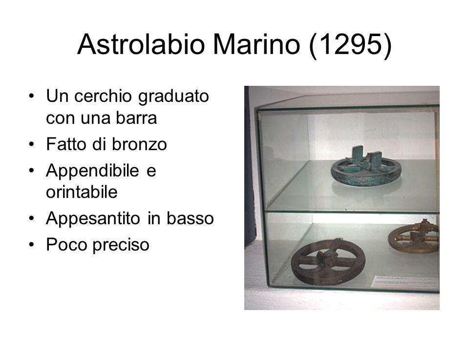 Astrolabio Marino (1295) Un cerchio graduato con una barra