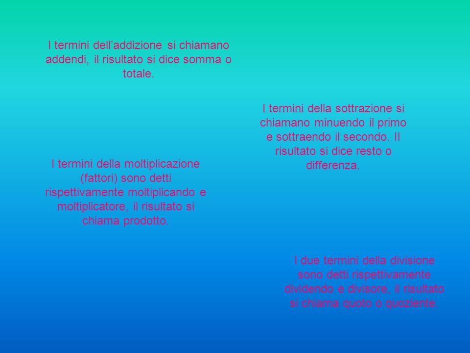 I termini dell'addizione si chiamano addendi, il risultato si dice somma o totale.