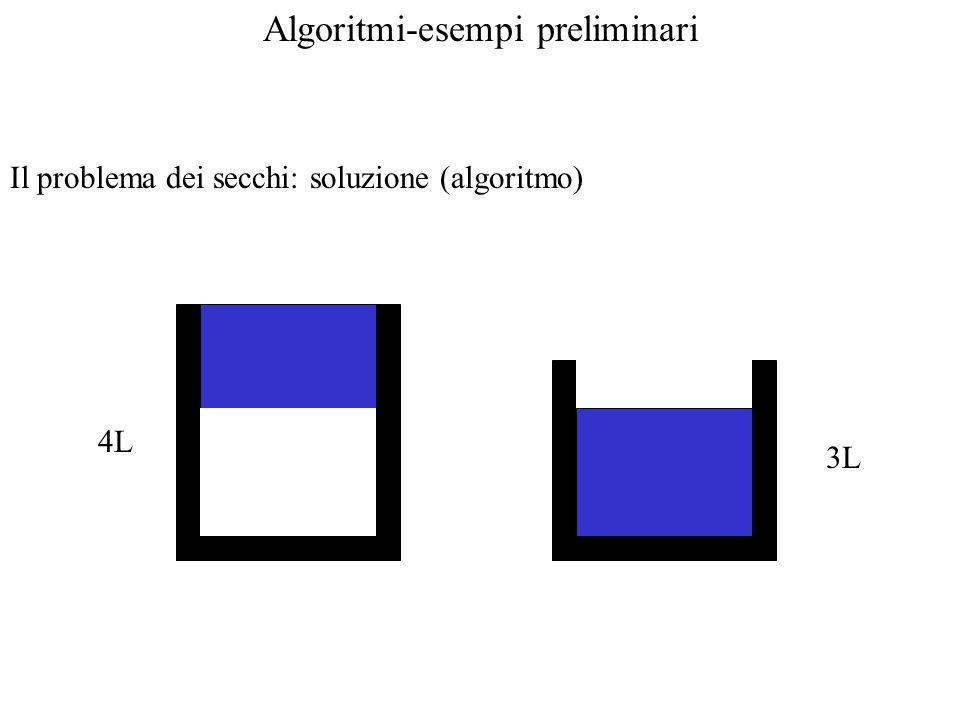 Algoritmi-esempi preliminari