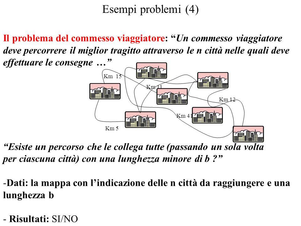Esempi problemi (4)