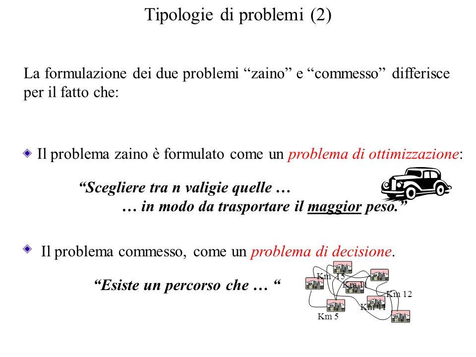 Tipologie di problemi (2)