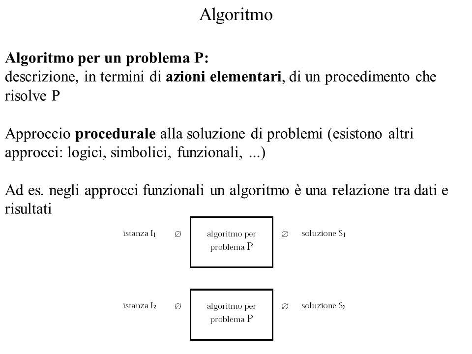 Algoritmo Algoritmo per un problema P: