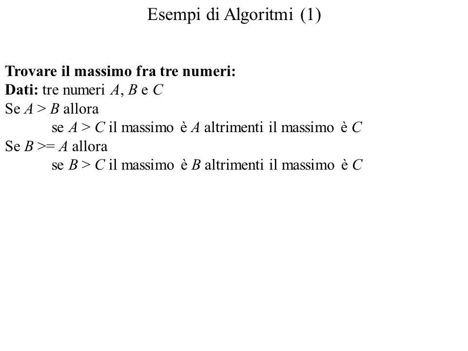 Esempi di Algoritmi (1) Trovare il massimo fra tre numeri: