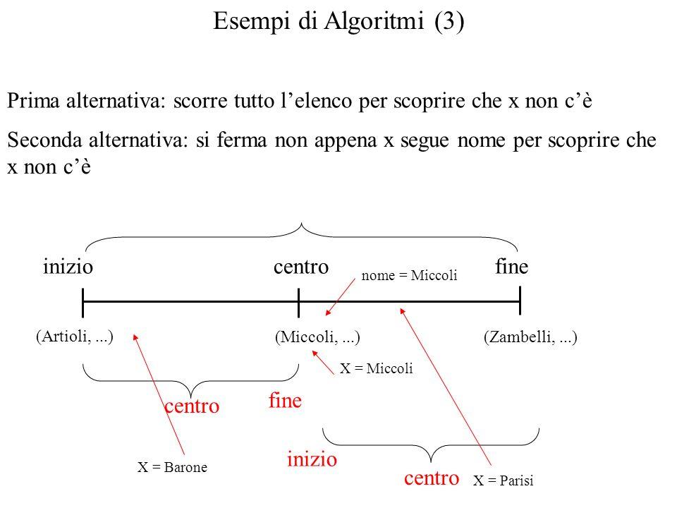 Esempi di Algoritmi (3) Prima alternativa: scorre tutto l'elenco per scoprire che x non c'è.