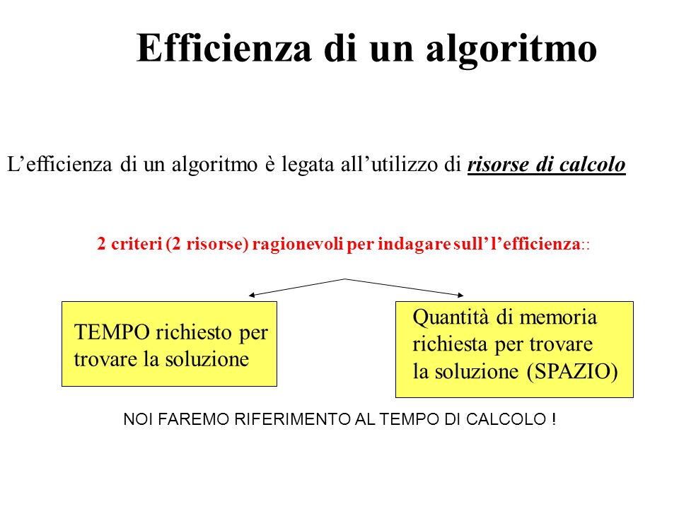 Efficienza di un algoritmo