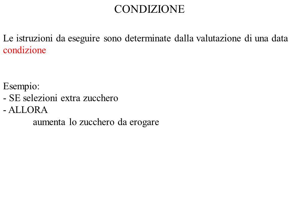 CONDIZIONE Le istruzioni da eseguire sono determinate dalla valutazione di una data condizione. Esempio:
