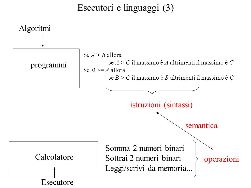 Esecutori e linguaggi (3)
