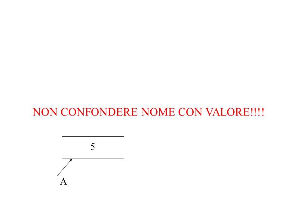 NON CONFONDERE NOME CON VALORE!!!!