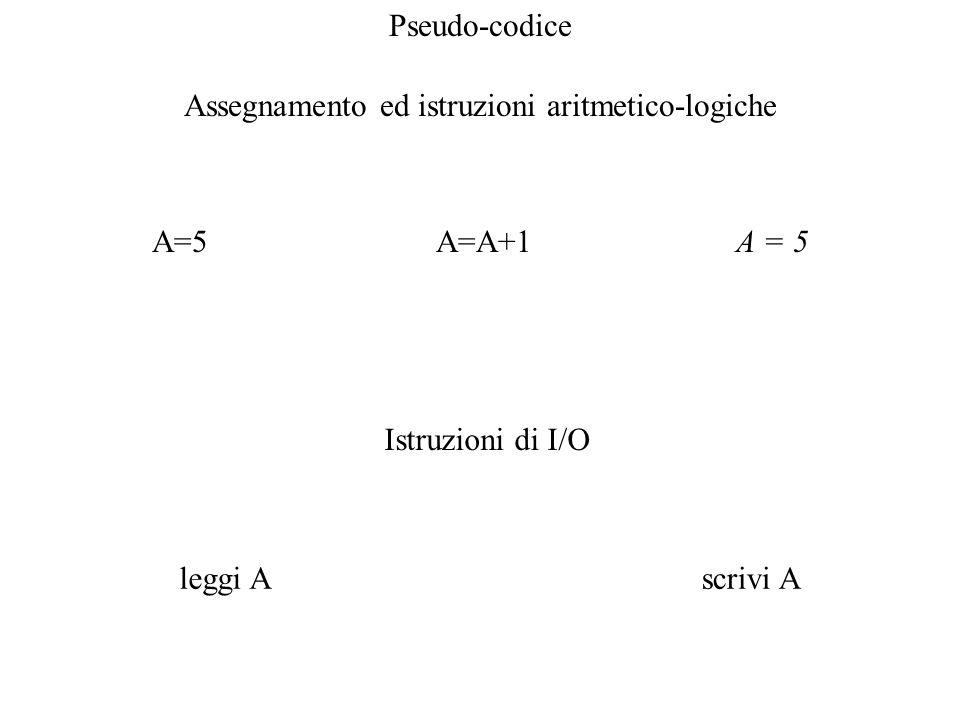 Assegnamento ed istruzioni aritmetico-logiche