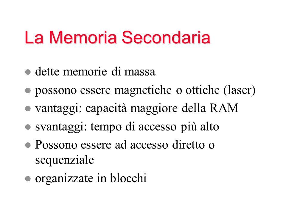 La Memoria Secondaria dette memorie di massa