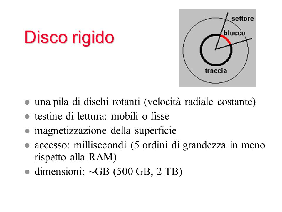 Disco rigido una pila di dischi rotanti (velocità radiale costante)