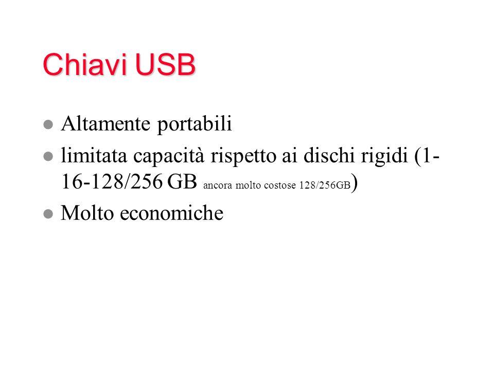 Chiavi USB Altamente portabili