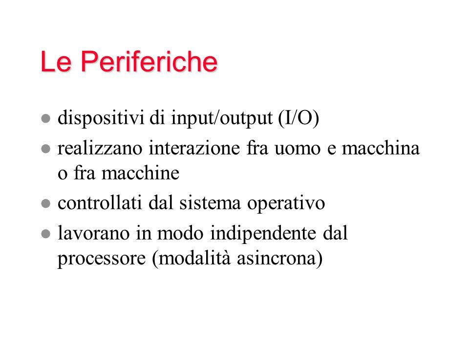 Le Periferiche dispositivi di input/output (I/O)