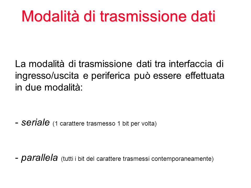 Modalità di trasmissione dati