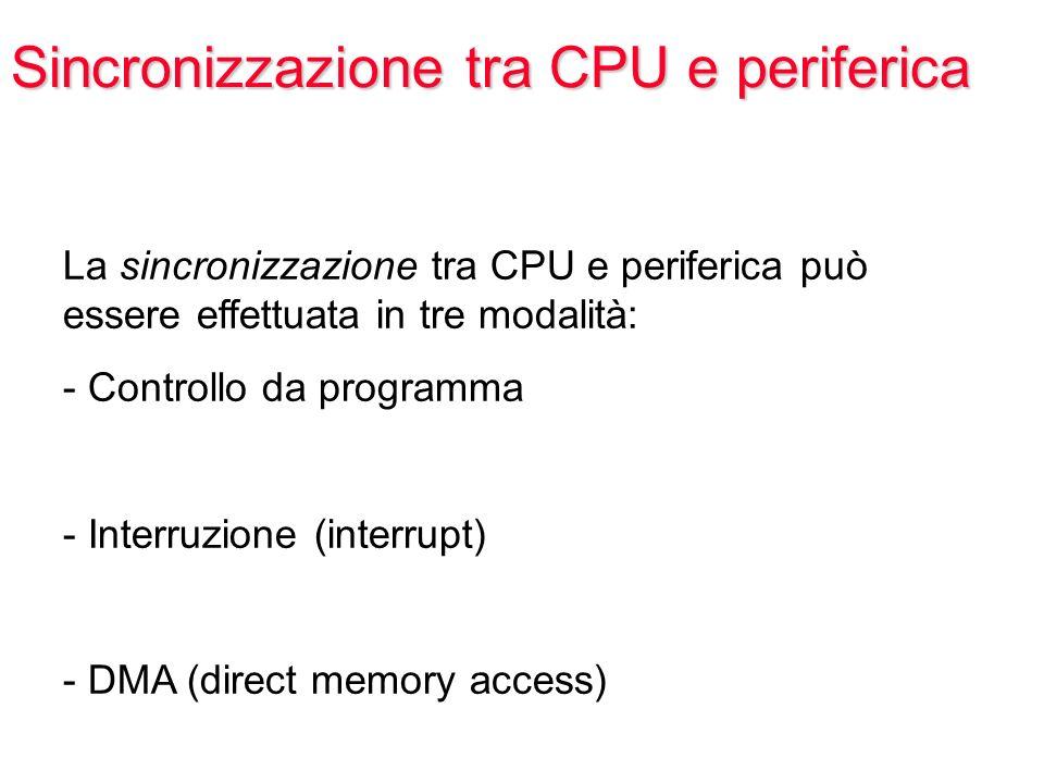 Sincronizzazione tra CPU e periferica