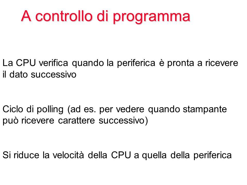 A controllo di programma