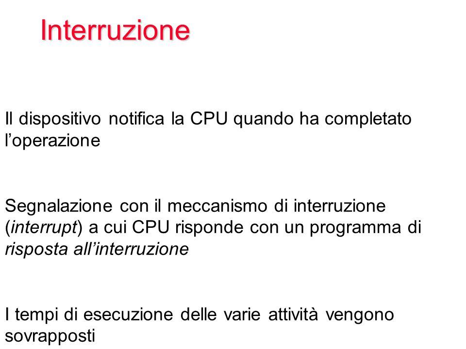 Interruzione Il dispositivo notifica la CPU quando ha completato l'operazione.