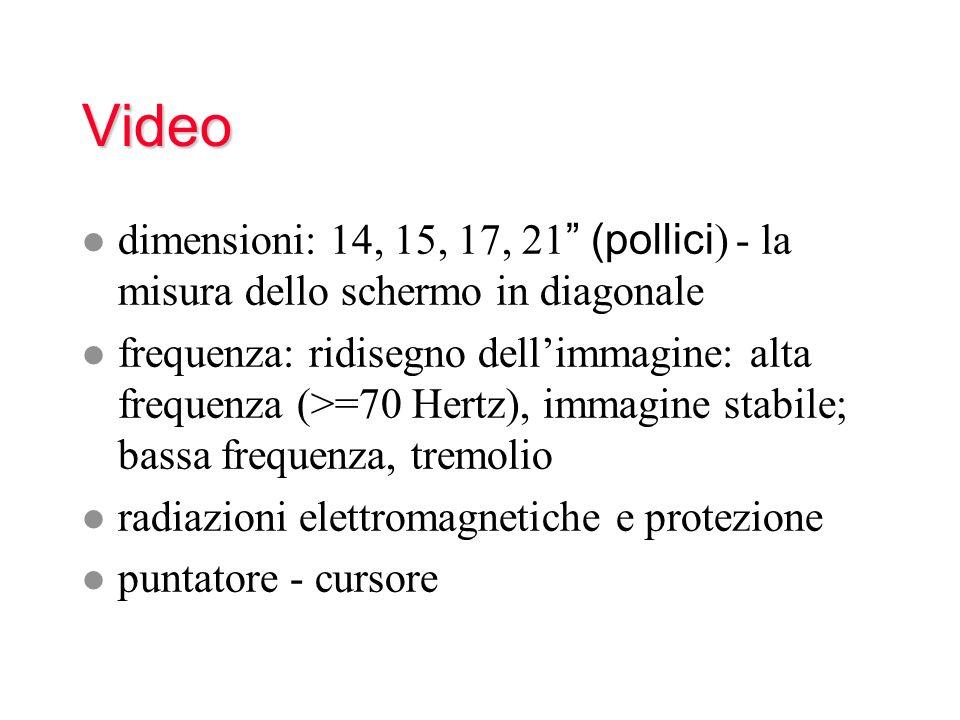 Video dimensioni: 14, 15, 17, 21 (pollici) - la misura dello schermo in diagonale.