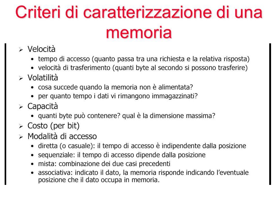Criteri di caratterizzazione di una memoria