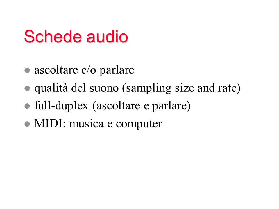 Schede audio ascoltare e/o parlare