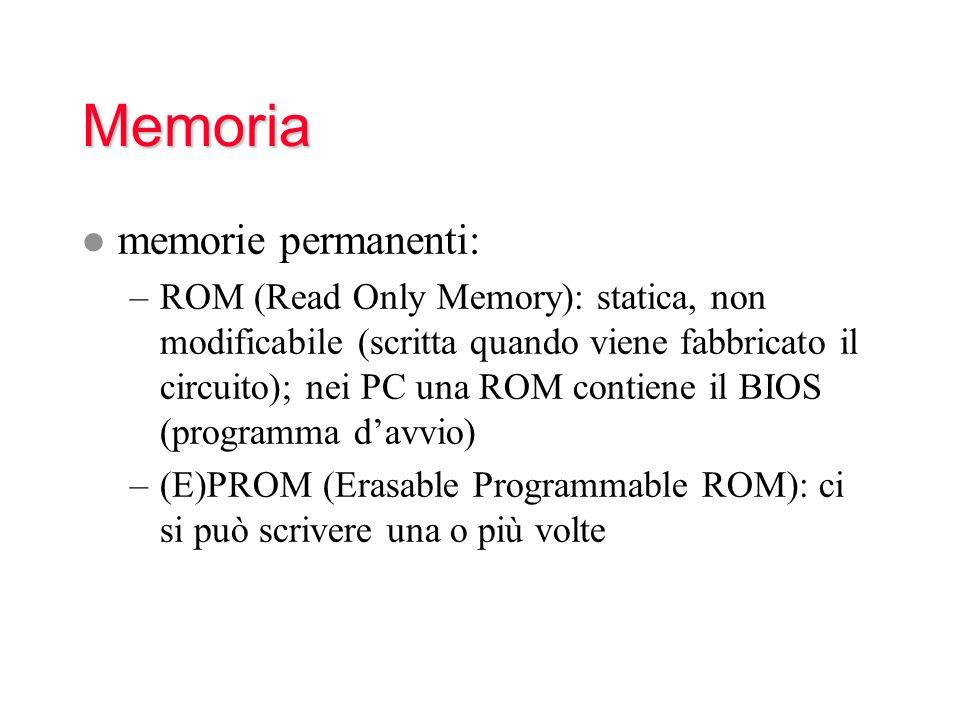 Memoria memorie permanenti:
