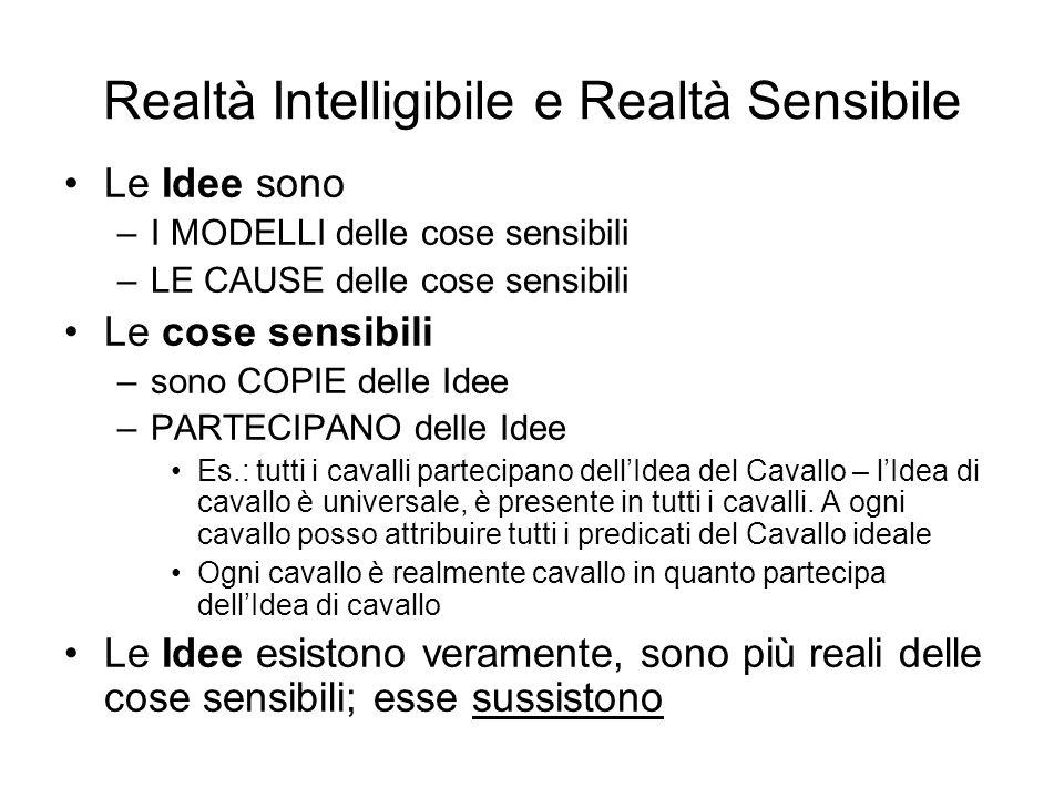 Realtà Intelligibile e Realtà Sensibile