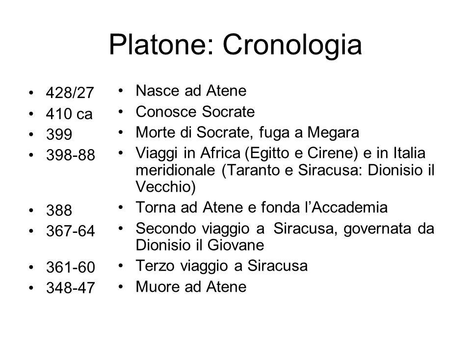Platone: Cronologia Nasce ad Atene 428/27 Conosce Socrate 410 ca