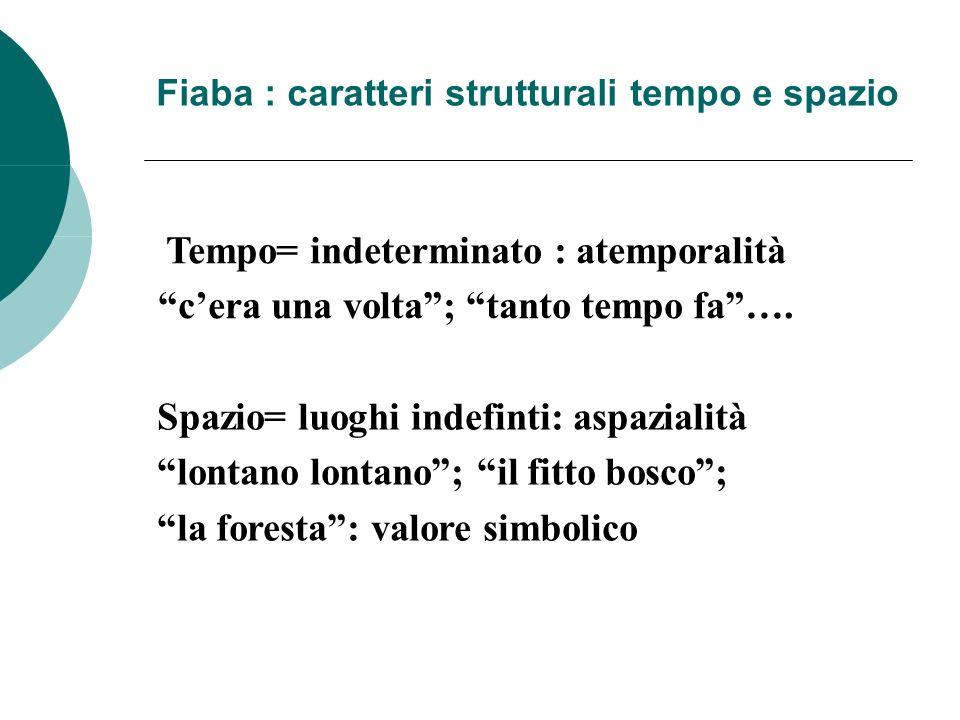 Fiaba : caratteri strutturali tempo e spazio