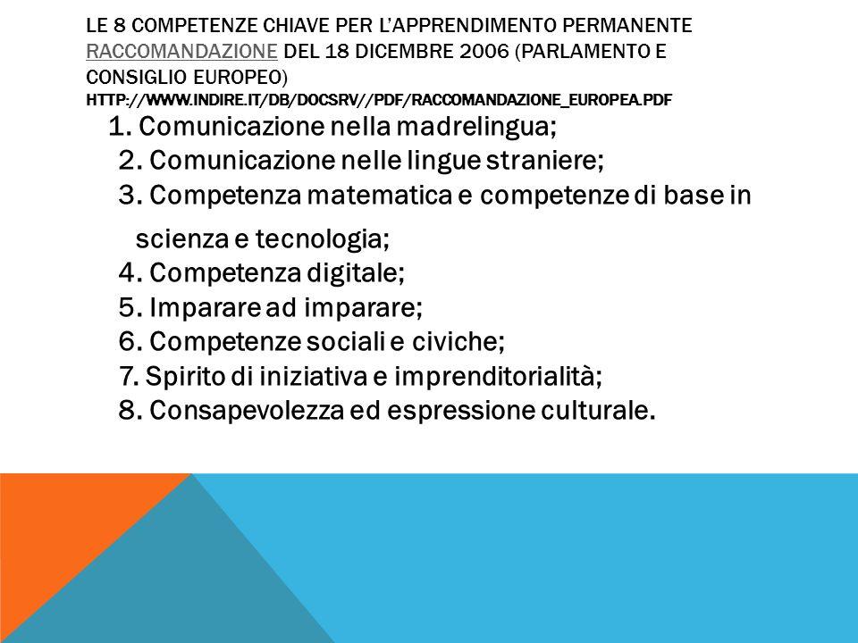Le 8 competenze chiave per l'apprendimento permanente Raccomandazione del 18 dicembre 2006 (Parlamento e Consiglio Europeo) http://www.indire.it/db/docsrv//PDF/raccomandazione_europea.pdf