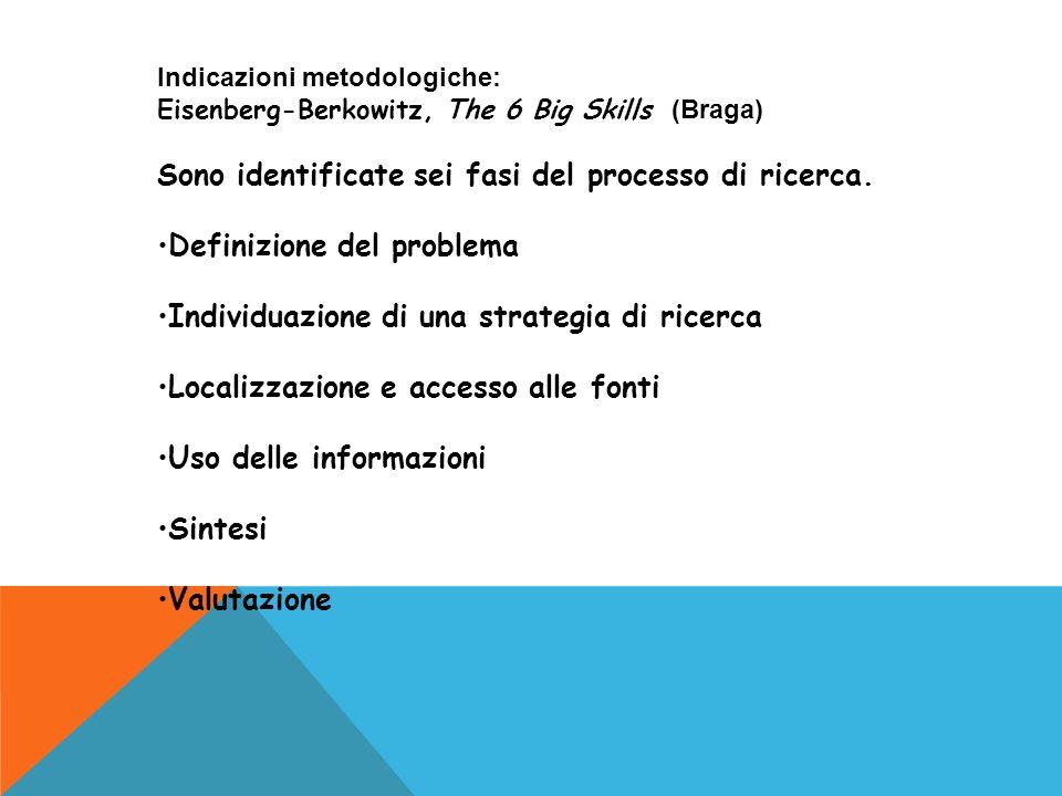 Sono identificate sei fasi del processo di ricerca.
