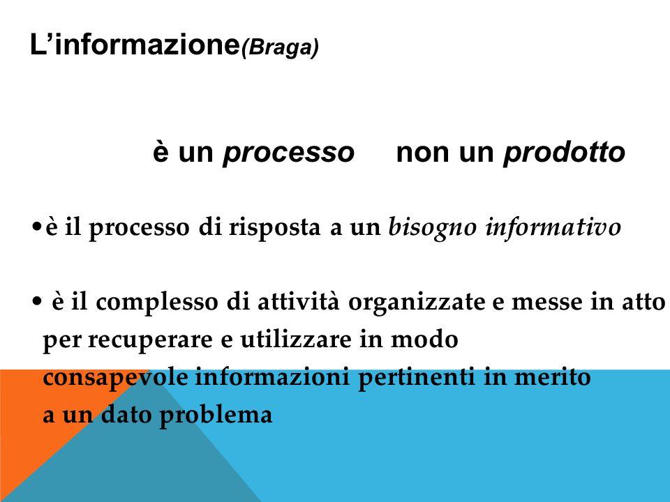 L'informazione(Braga)
