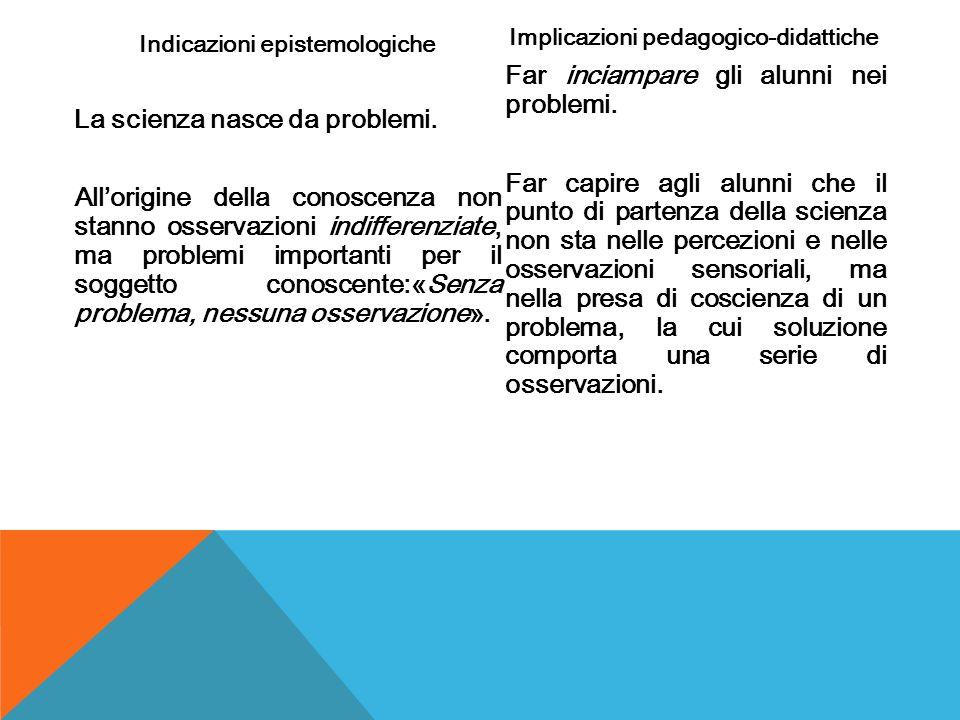 Implicazioni pedagogico-didattiche Indicazioni epistemologiche