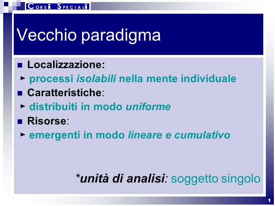 Vecchio paradigma Localizzazione: