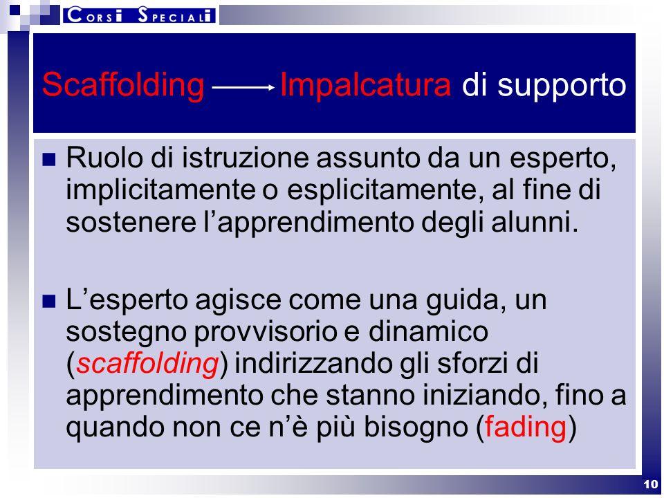 Scaffolding Impalcatura di supporto