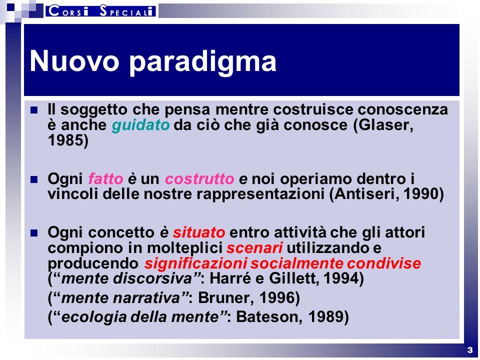 Nuovo paradigma Il soggetto che pensa mentre costruisce conoscenza è anche guidato da ciò che già conosce (Glaser, 1985)
