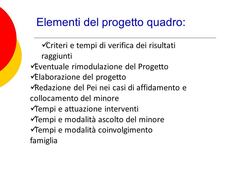 Elementi del progetto quadro: