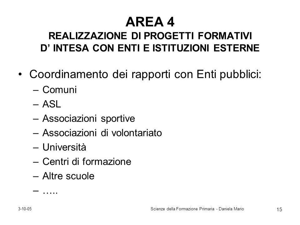 AREA 4 REALIZZAZIONE DI PROGETTI FORMATIVI D' INTESA CON ENTI E ISTITUZIONI ESTERNE
