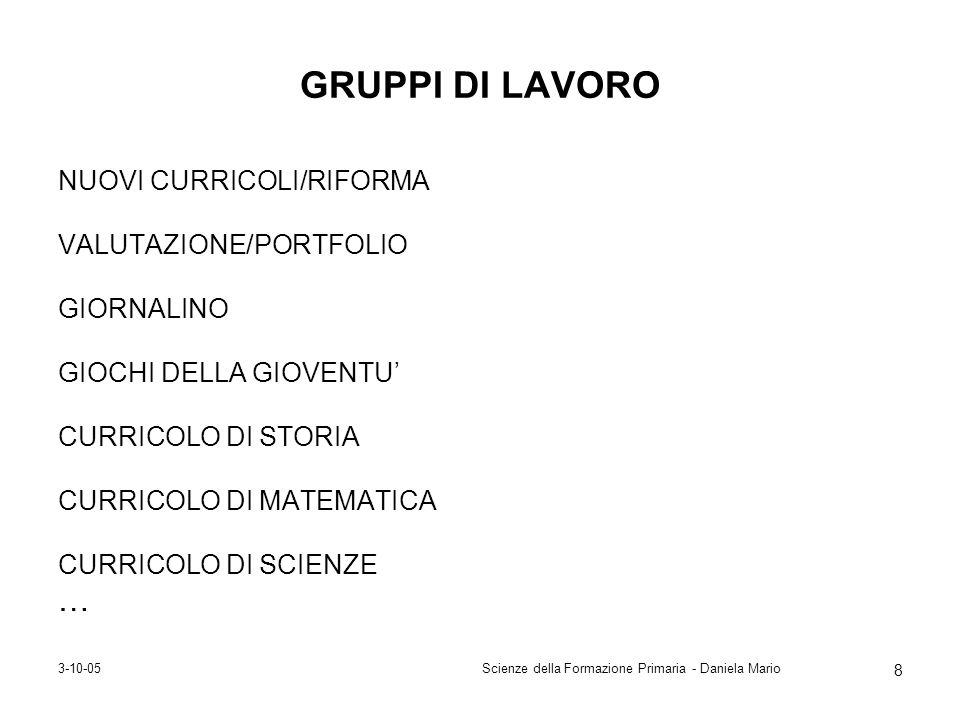 GRUPPI DI LAVORO … NUOVI CURRICOLI/RIFORMA VALUTAZIONE/PORTFOLIO