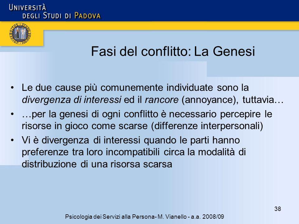 Fasi del conflitto: La Genesi