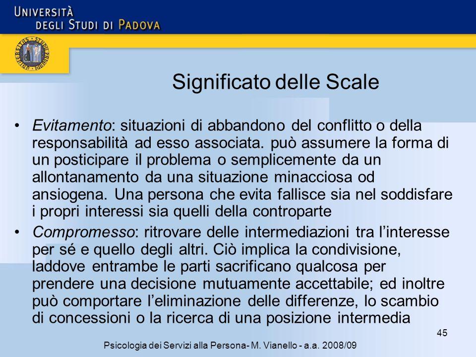 Significato delle Scale