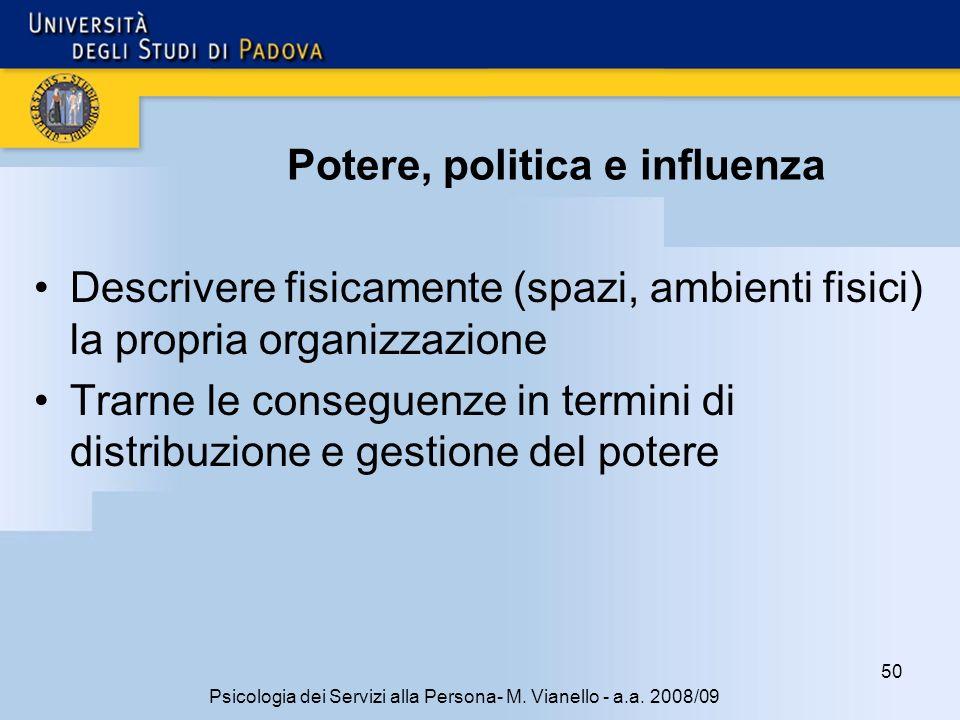 Potere, politica e influenza